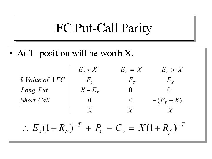 FC Put-Call Parity • At T position will be worth X.