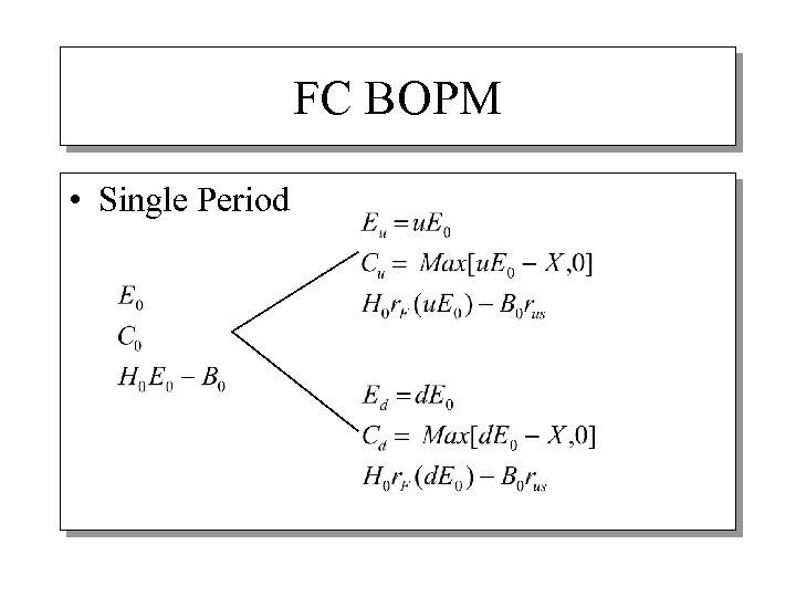 FC BOPM • Single Period