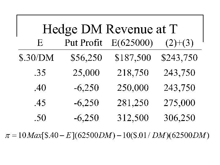 Hedge DM Revenue at T