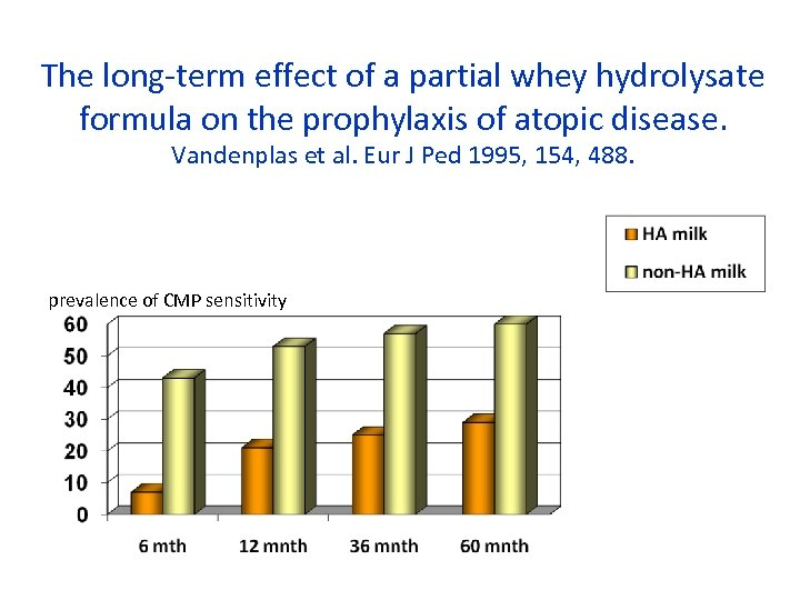 The long-term effect of a partial whey hydrolysate formula on the prophylaxis of atopic