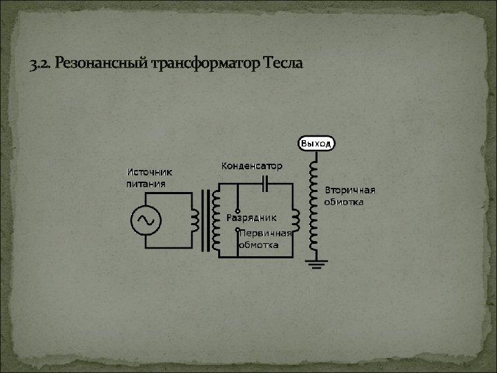 3. 2. Резонансный трансформатор Тесла