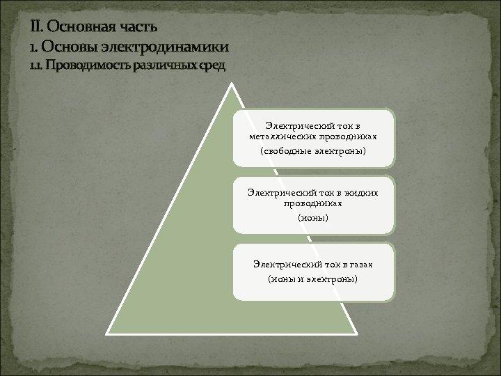II. Основная часть 1. Основы электродинамики 1. 1. Проводимость различных сред Электрический ток в