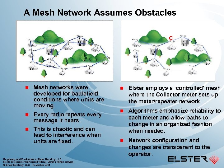 A Mesh Network Assumes Obstacles C n Mesh networks were developed for battlefield conditions