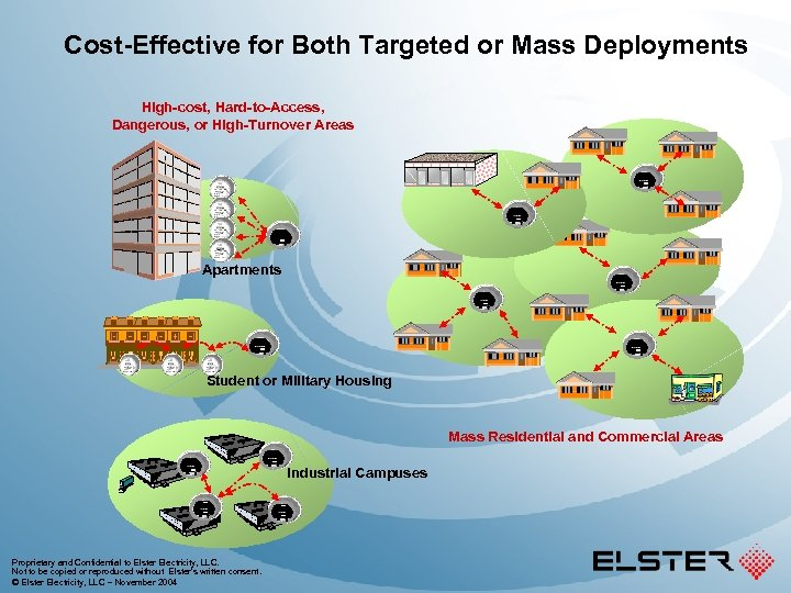 Cost-Effective for Both Targeted or Mass Deployments High-cost, Hard-to-Access, Dangerous, or High-Turnover Areas Apartments