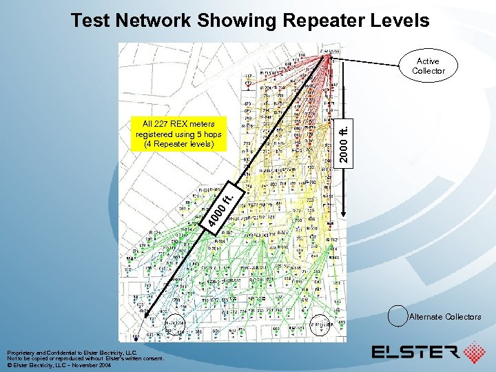 Test Network Showing Repeater Levels All 227 REX meters registered using 5 hops All