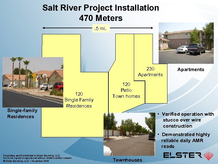 Salt River Project Installation 470 Meters. 5 mi. 230 Apartments Single-family Residences 120 Single