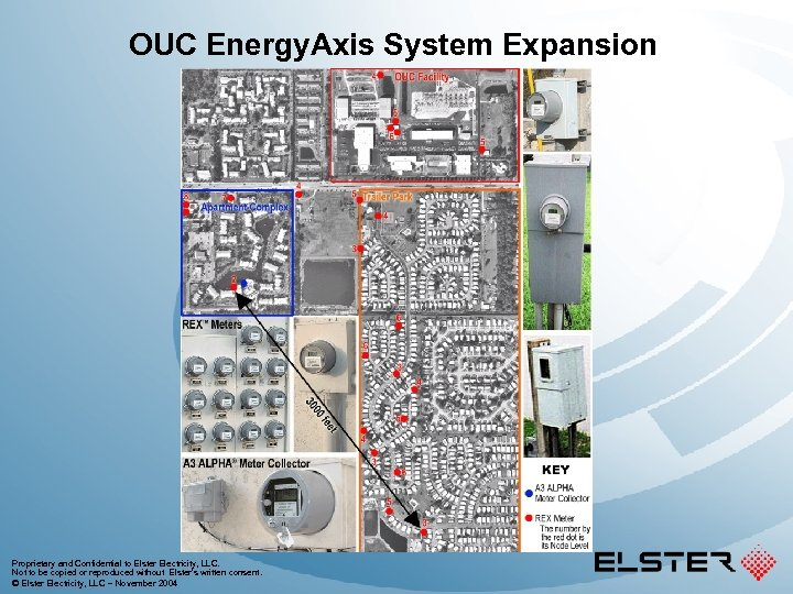 OUC Energy. Axis System Expansion Proprietary and Confidential to Elster Electricity, LLC. Not to