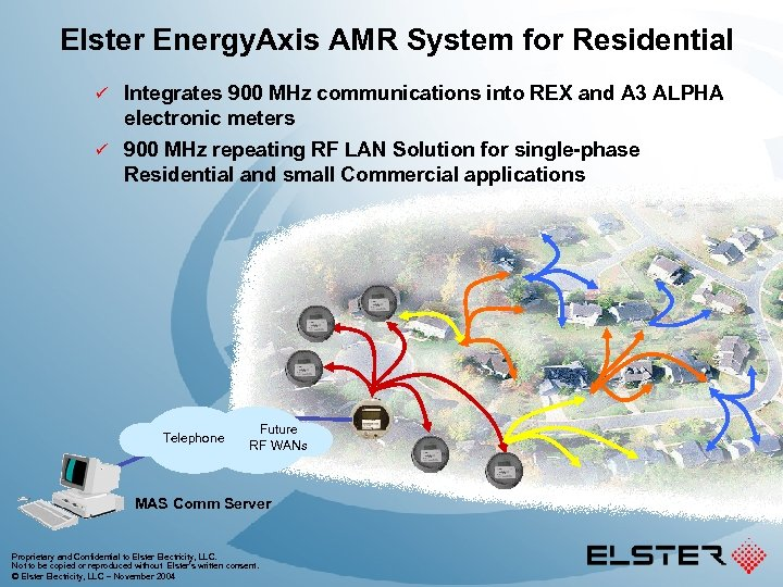 Elster Energy. Axis AMR System for Residential ü Integrates 900 MHz communications into REX