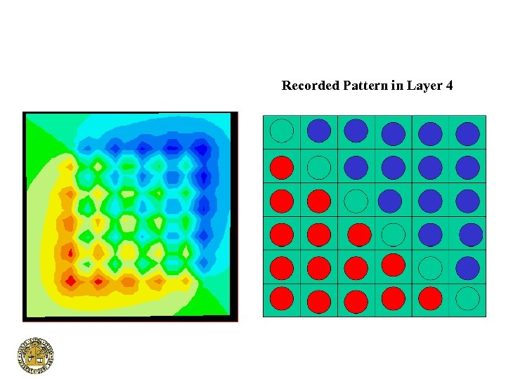 Recorded Pattern in Layer 4