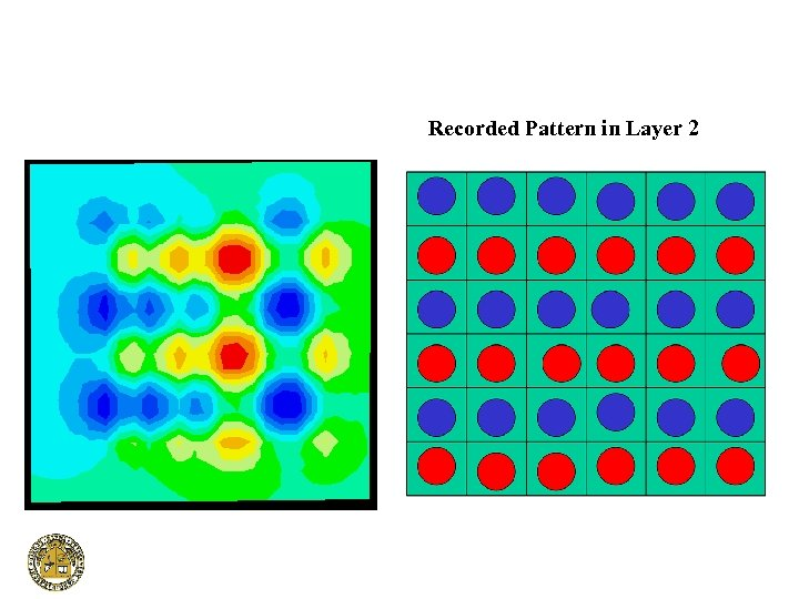 Recorded Pattern in Layer 2