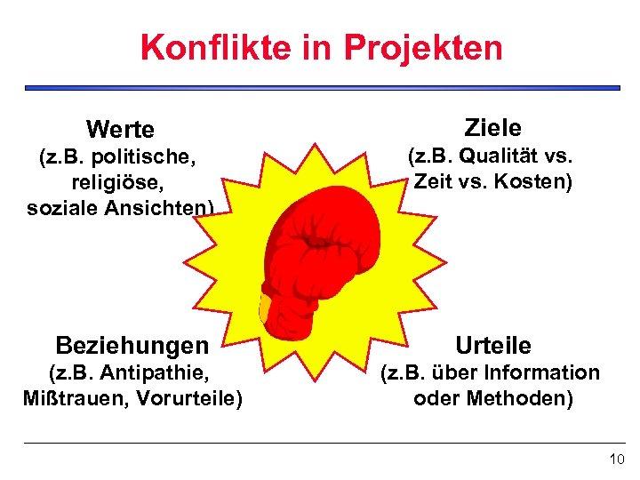 Konflikte in Projekten Werte Ziele (z. B. politische, religiöse, soziale Ansichten) (z. B. Qualität