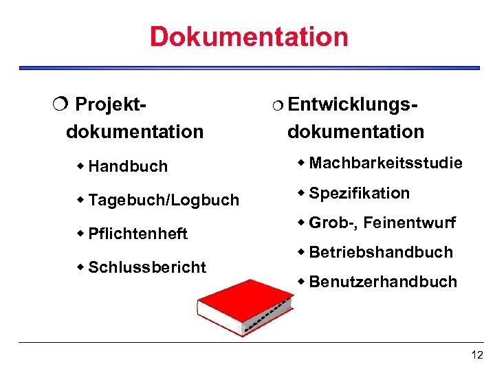 Dokumentation ¦ Projektdokumentation ¦ Entwicklungs- dokumentation w Handbuch w Machbarkeitsstudie w Tagebuch/Logbuch w Spezifikation