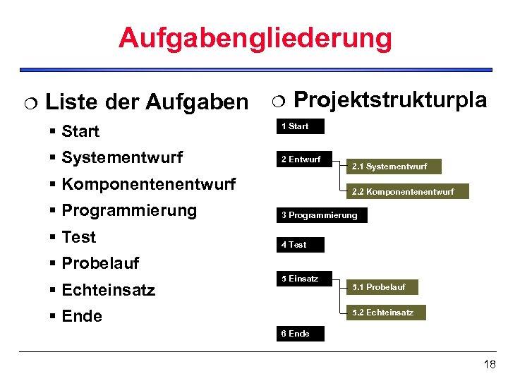 Aufgabengliederung ¦ Liste der Aufgaben § Start § Systementwurf ¦ Projektstrukturpla n 1 Start