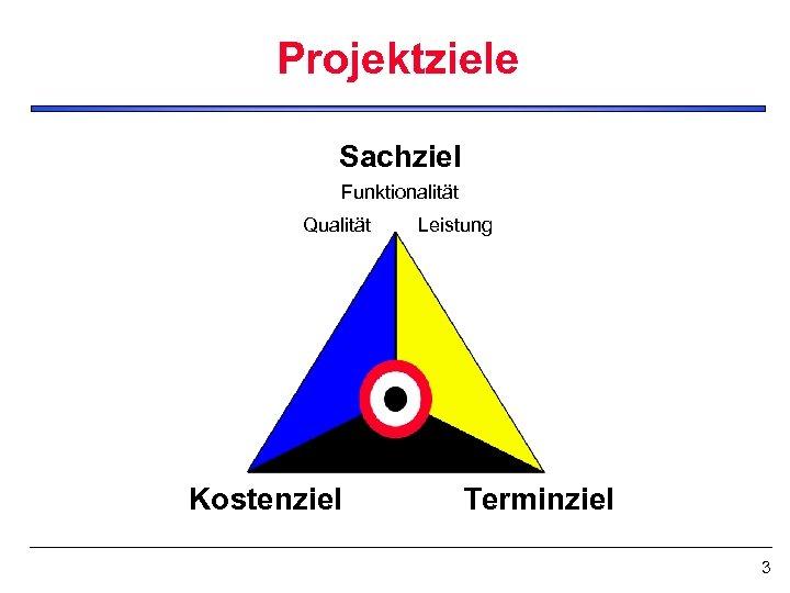 Projektziele Sachziel Funktionalität Qualität Kostenziel Leistung Terminziel 3