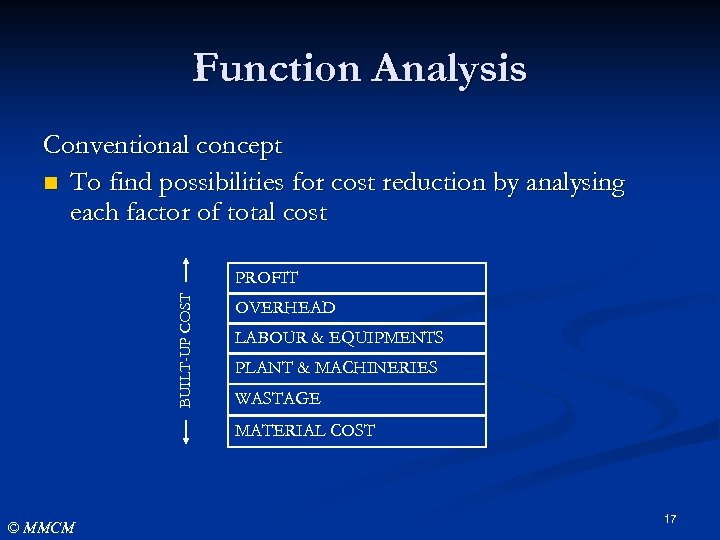 Function Analysis Conventional concept n To find possibilities for cost reduction by analysing each