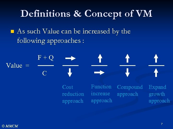 Definitions & Concept of VM n As such Value can be increased by the