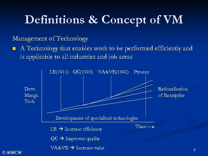 Definitions & Concept of VM Management of Technology n A Technology that enables work