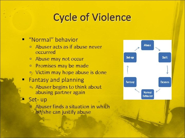 "Cycle of Violence ""Normal"" behavior Abuser acts as if abuse never occurred Abuse may"