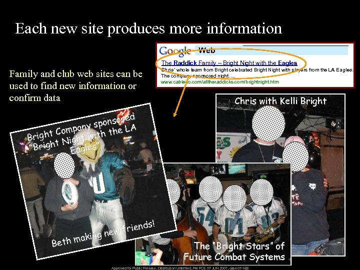 Each new site produces more information Web The Raddick Family – Bright Night with