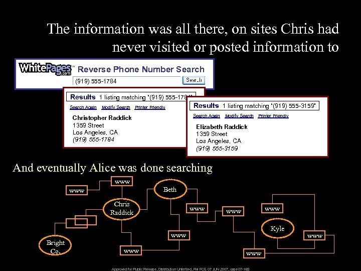 The information was all there, on sites Chris had never visited or posted information