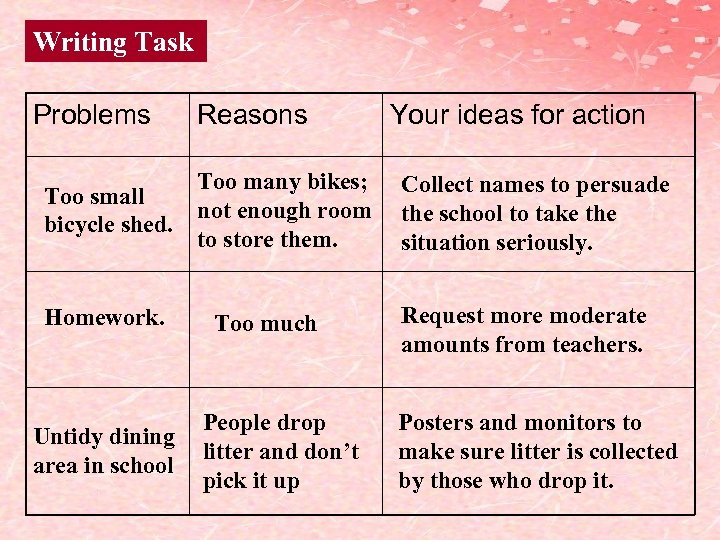 Writing Task Problems Reasons Your ideas for action Too many bikes; Too small not