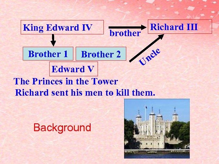 King Edward IV Brother 1 brother Brother 2 Richard III Un le c Edward