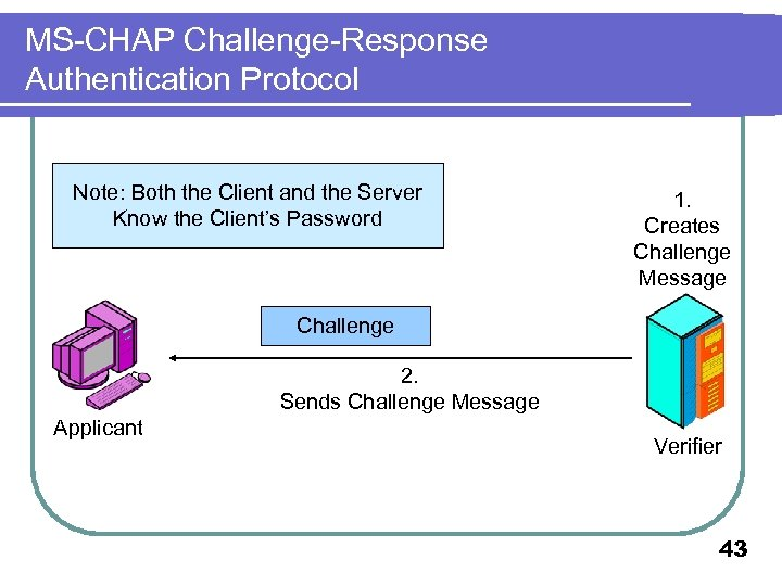 MS-CHAP Challenge-Response Authentication Protocol Note: Both the Client and the Server Know the Client's