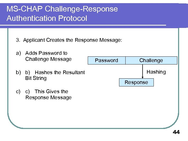 MS-CHAP Challenge-Response Authentication Protocol 3. Applicant Creates the Response Message: a) Adds Password to