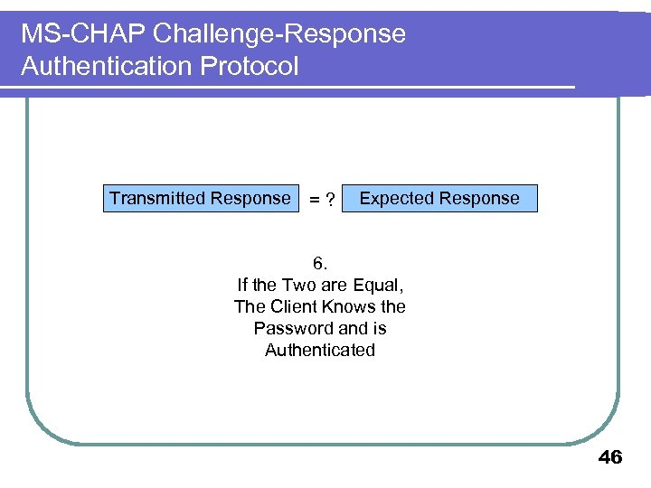 MS-CHAP Challenge-Response Authentication Protocol Transmitted Response = ? Expected Response 6. If the Two