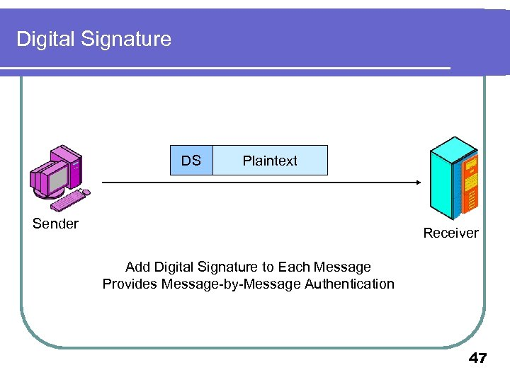 Digital Signature DS Plaintext Sender Receiver Add Digital Signature to Each Message Provides Message-by-Message