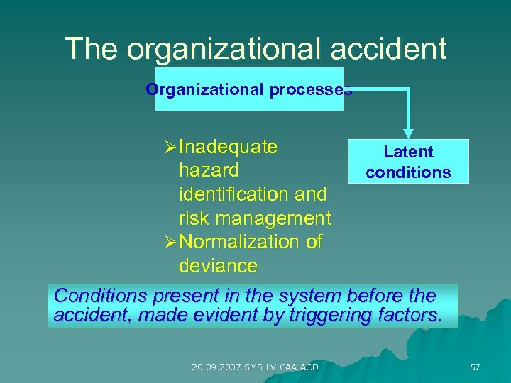 The organizational accident Organizational processes Ø Inadequate Latent conditions hazard identification and risk management