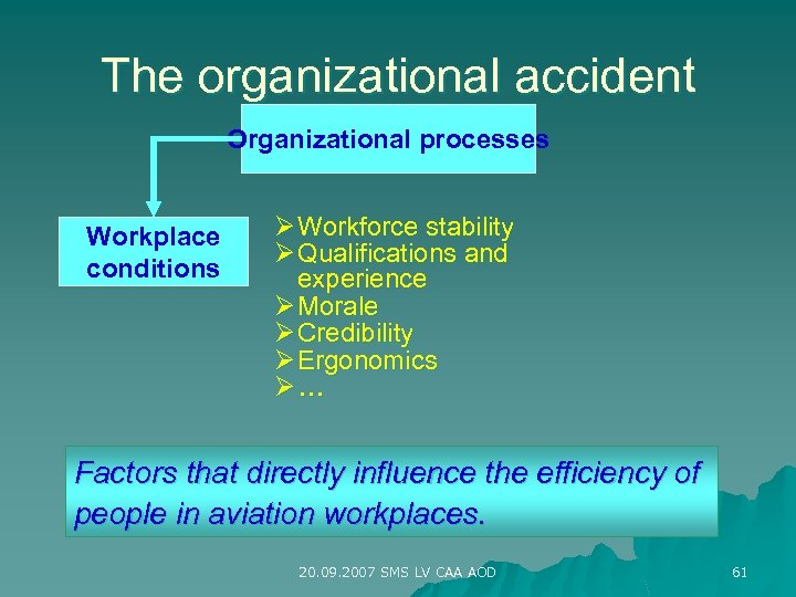 The organizational accident Organizational processes Workplace conditions Ø Workforce stability Ø Qualifications and experience