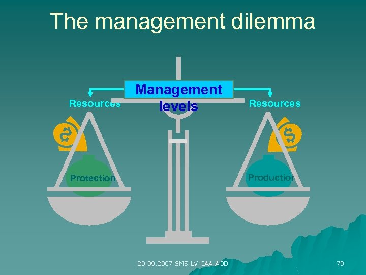 The management dilemma Resources Management levels Resources Production Protection 20. 09. 2007 SMS LV