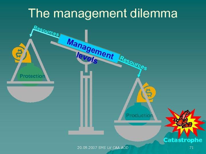 The management dilemma Res ourc es Man age leve ment ls Res our c