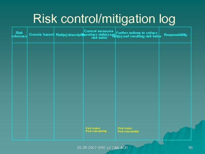 Risk control/mitigation log Current measures Risk reduce Generic hazard Risk(s) descriptionreduce risk(s) and Further