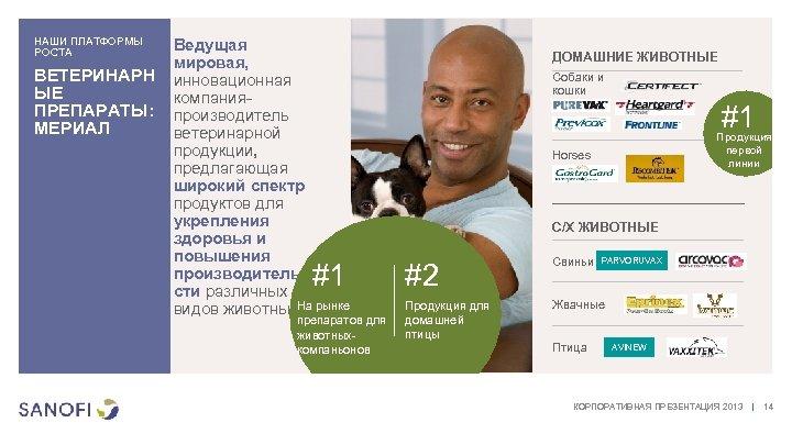 НАШИ ПЛАТФОРМЫ РОСТА ВЕТЕРИНАРН ЫЕ ПРЕПАРАТЫ: МЕРИАЛ Ведущая мировая, инновационная компанияпроизводитель ветеринарной продукции, предлагающая
