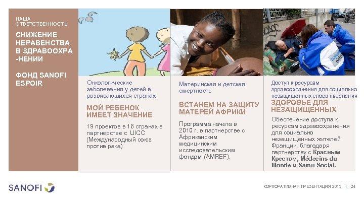 НАША ОТВЕТСТВЕННОСТЬ СНИЖЕНИЕ НЕРАВЕНСТВА В ЗДРАВООХРА -НЕНИИ ФОНД SANOFI ESPOIR Онкологические заболевания у детей
