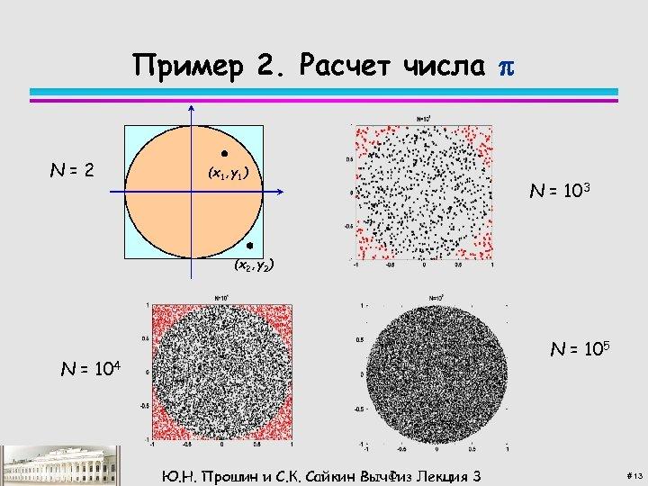 Пример 2. Расчет числа N=2 (x 1, y 1) N = 103 (x 2,