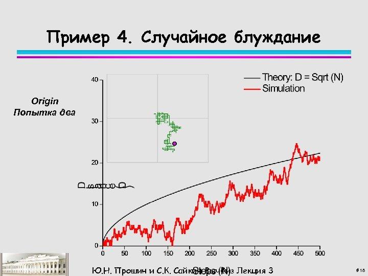 Пример 4. Случайное блуждание Origin Попытка два Ю. Н. Прошин и С. К. Сайкин