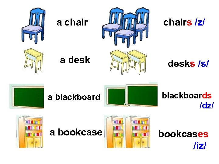 a chairs /z/ a desks /s/ a blackboards /dz/ a bookcases /iz/