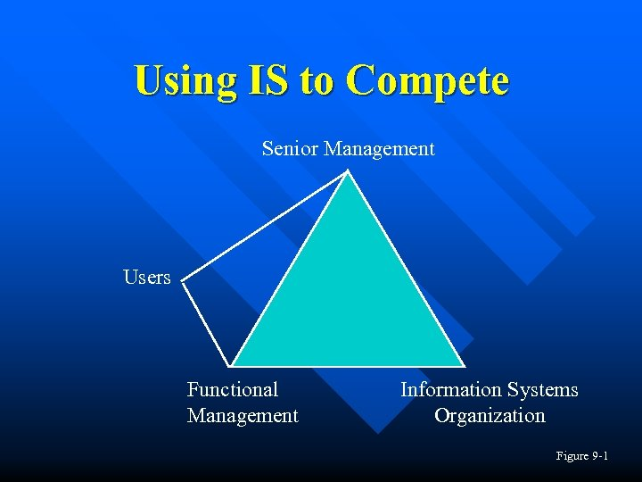 Using IS to Compete Senior Management Users Functional Management Information Systems Organization Figure 9