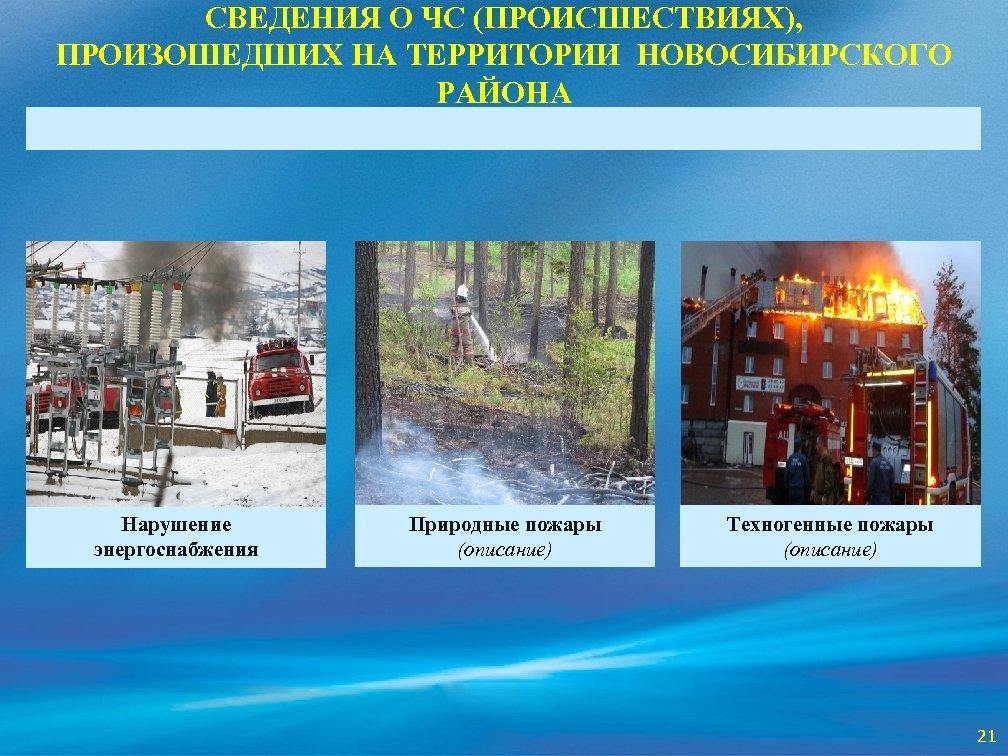 СВЕДЕНИЯ О ЧС (ПРОИСШЕСТВИЯХ), ПРОИЗОШЕДШИХ НА ТЕРРИТОРИИ НОВОСИБИРСКОГО РАЙОНА Нарушение энергоснабжения Природные пожары (описание)