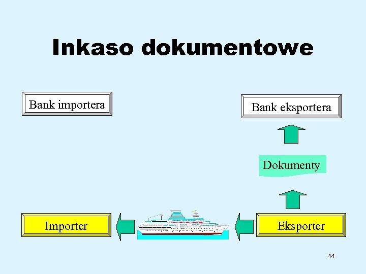 Inkaso dokumentowe Bank importera Bank eksportera Dokumenty Importer Eksporter 44