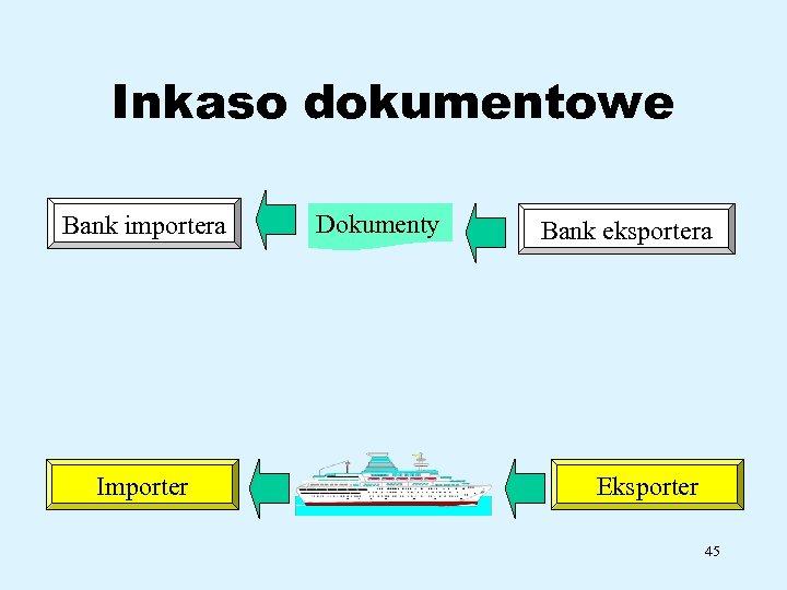 Inkaso dokumentowe Bank importera Importer Dokumenty Bank eksportera Eksporter 45