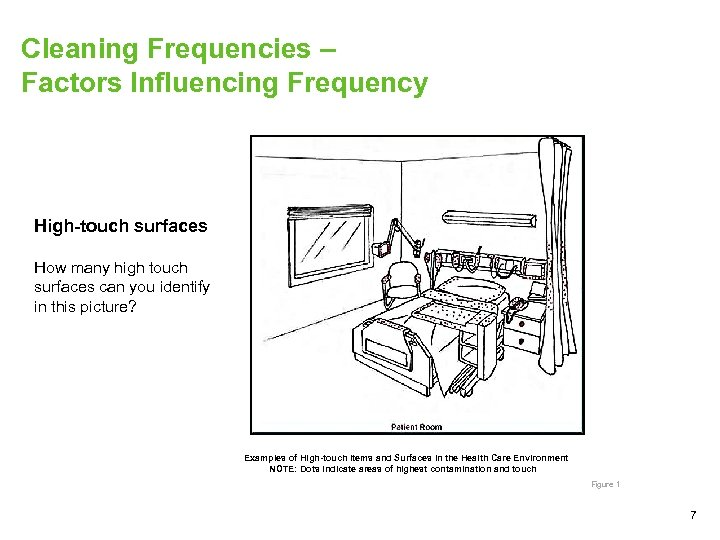 Cleaning Frequencies – Factors Influencing Frequency High-touch surfaces How many high touch surfaces can