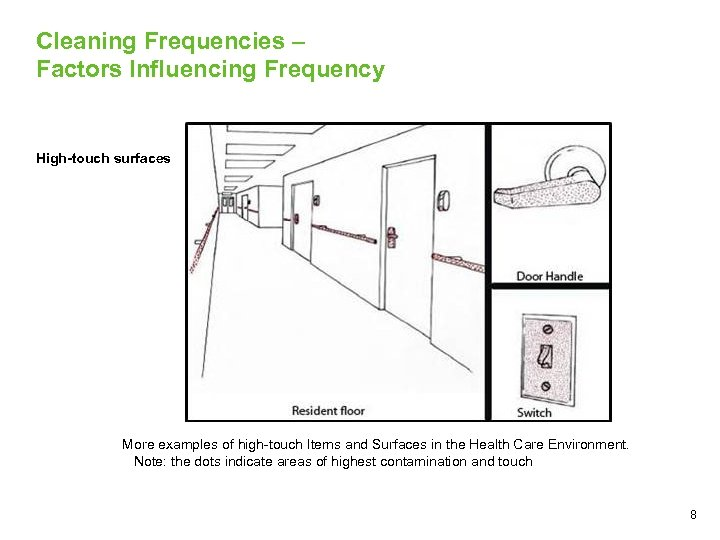 Cleaning Frequencies – Factors Influencing Frequency High-touch surfaces More examples of high-touch Items and