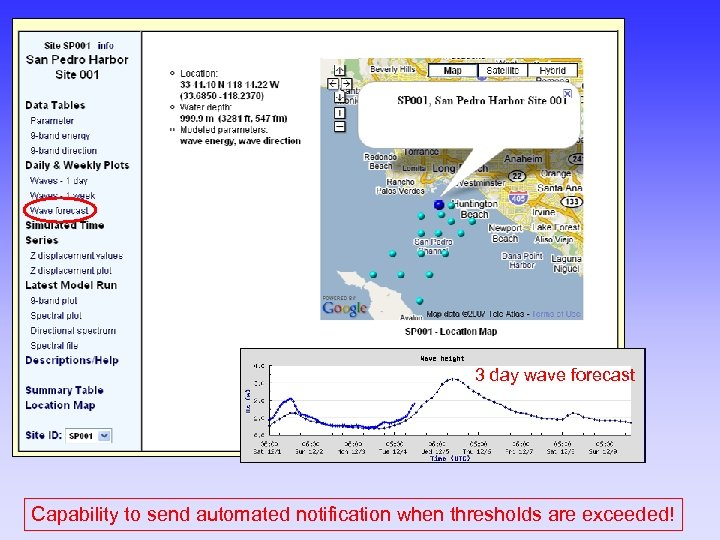 3 day wave forecast Capability to send automated notification when thresholds are exceeded!