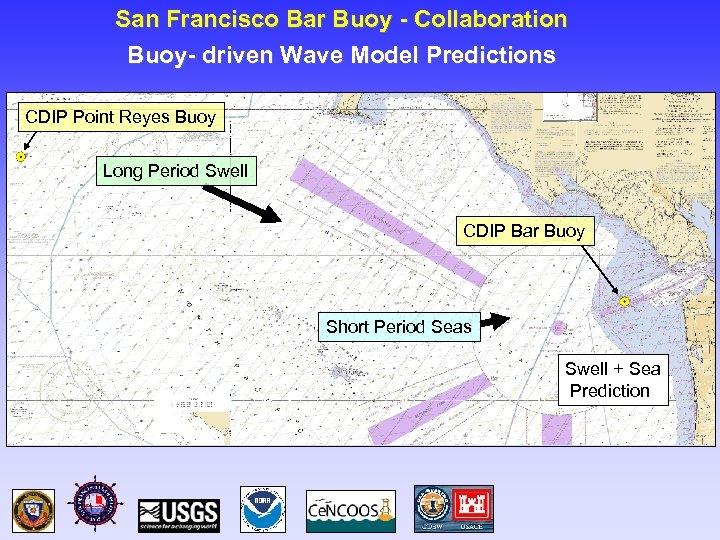 San Francisco Bar Buoy - Collaboration Buoy- driven Wave Model Predictions CDIP Point Reyes