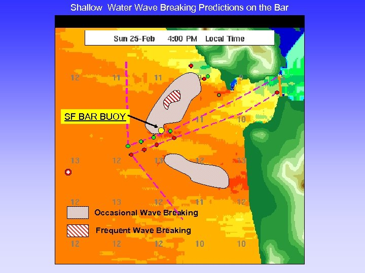Shallow Water Wave Breaking Predictions on the Bar SF BAR BUOY Occasional Wave Breaking