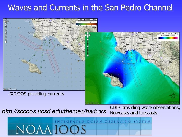 Waves and Currents in the San Pedro Channel SCCOOS providing currents http: //sccoos. ucsd.